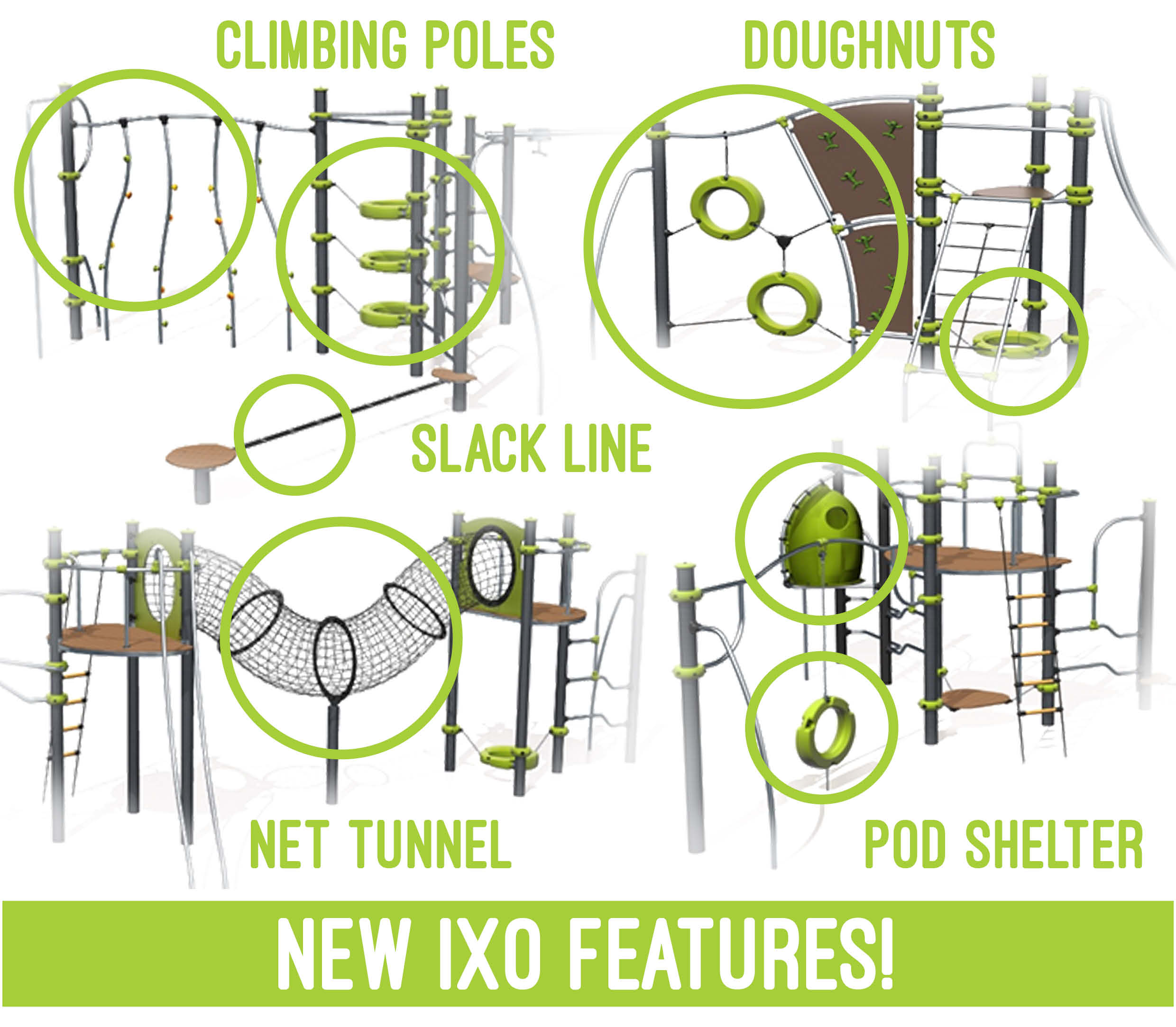 Ixo New Features